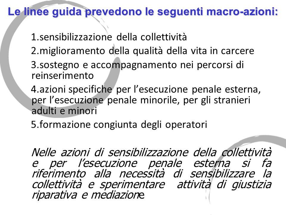 Le linee guida prevedono le seguenti macro-azioni: 1.sensibilizzazione della collettività 2.miglioramento della qualità della vita in carcere 3.sosteg