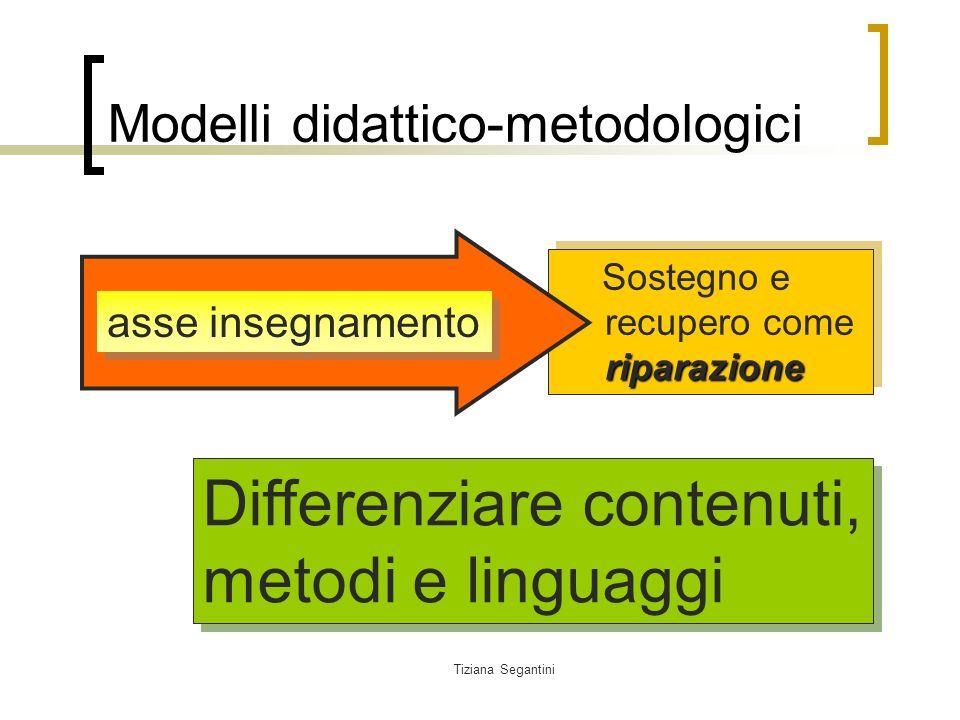 Tiziana Segantini riparazione Sostegno e recupero come riparazione Modelli didattico-metodologici asse insegnamento Differenziare contenuti, metodi e linguaggi