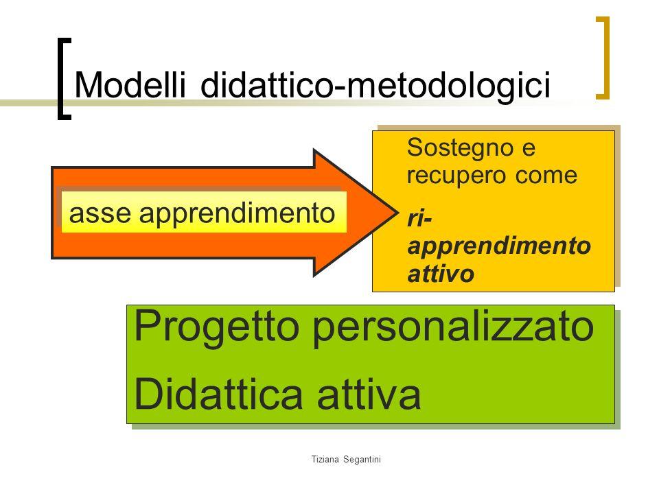 Tiziana Segantini Modelli didattico-metodologici Progetto personalizzato Didattica attiva Progetto personalizzato Didattica attiva Sostegno e recupero come ri- apprendimento attivo Sostegno e recupero come ri- apprendimento attivo asse apprendimento