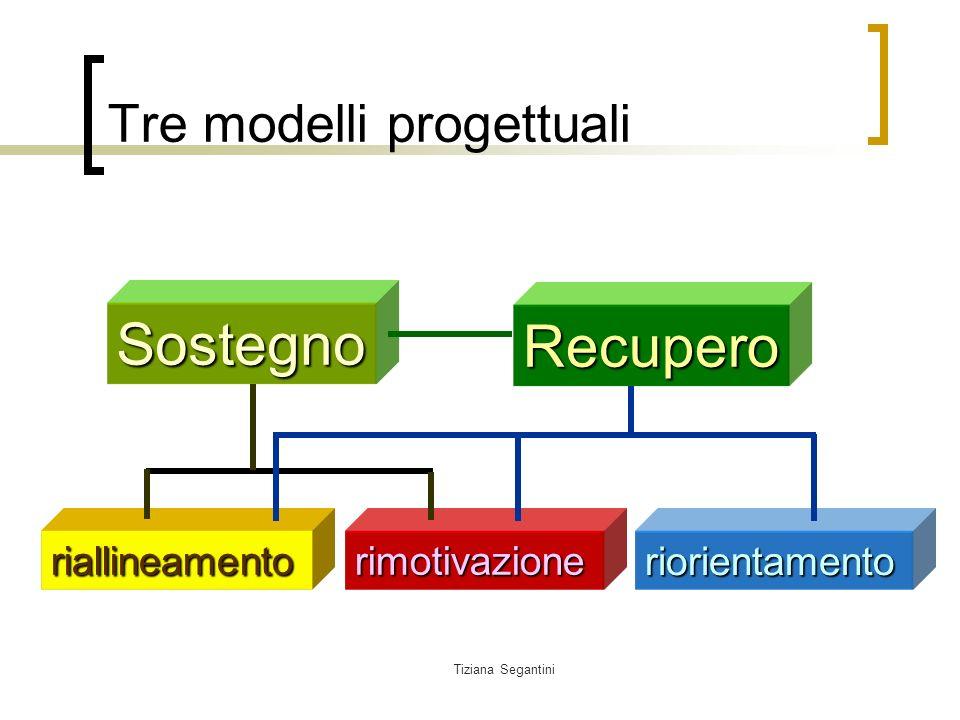 Tiziana Segantini Tre modelli progettuali Sostegno Recupero riallineamentorimotivazioneriorientamento