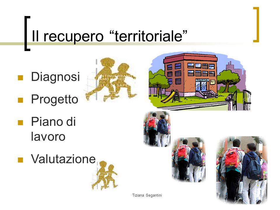 Tiziana Segantini Il recupero territoriale Diagnosi Progetto Piano di lavoro Valutazione