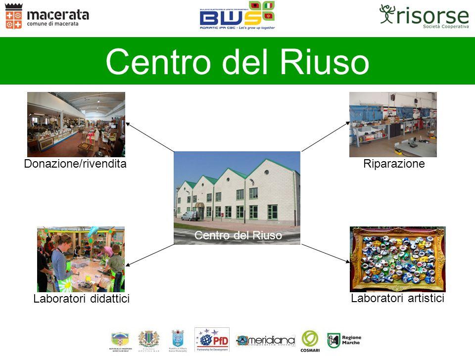 Donazione/rivenditaRiparazione Laboratori didattici Laboratori artistici Centro del Riuso