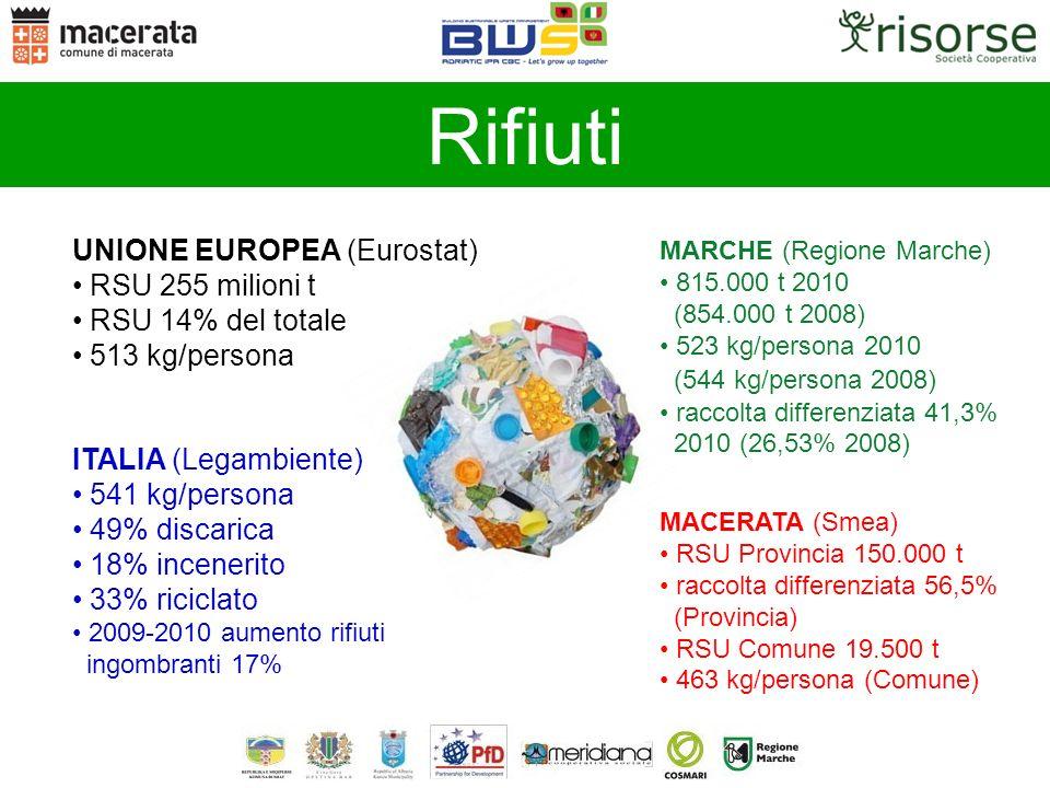 UNIONE EUROPEA (Eurostat) RSU 255 milioni t RSU 14% del totale 513 kg/persona ITALIA (Legambiente) 541 kg/persona 49% discarica 18% incenerito 33% ric