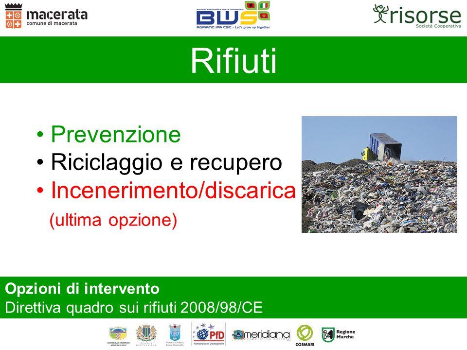 Prevenzione Riciclaggio e recupero Incenerimento/discarica (ultima opzione) Opzioni di intervento Direttiva quadro sui rifiuti 2008/98/CE Rifiuti
