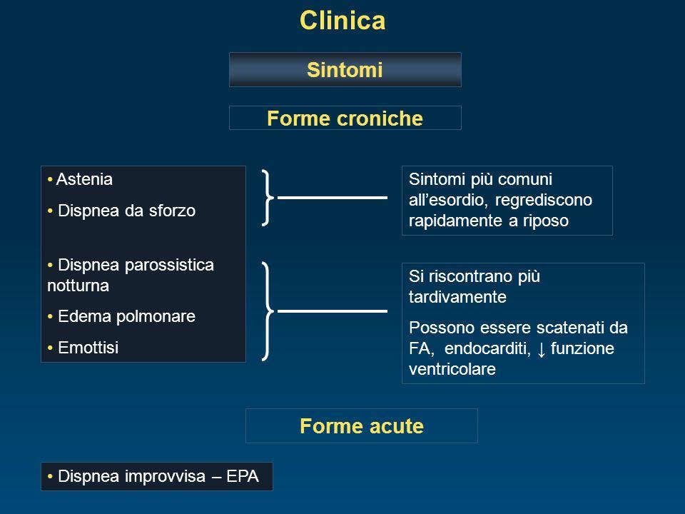 Clinica Astenia Dispnea da sforzo Dispnea parossistica notturna Edema polmonare Emottisi Sintomi Sintomi più comuni allesordio, regrediscono rapidamen