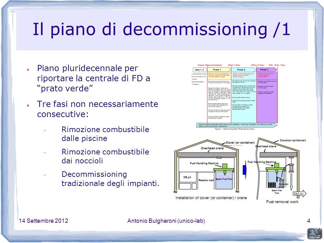 14 Settembre 2012Antonio Bulgheroni (unico-lab)5 Il piano di decommissioning /2 Individuare e riparare perdite da PCV verso piani interrati adiacenti.