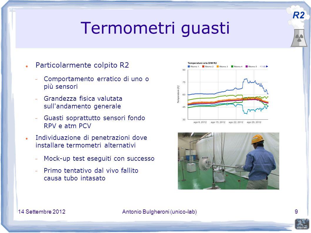 14 Settembre 2012Antonio Bulgheroni (unico-lab)20 Rimozione del combustibile dai vessel di pressione