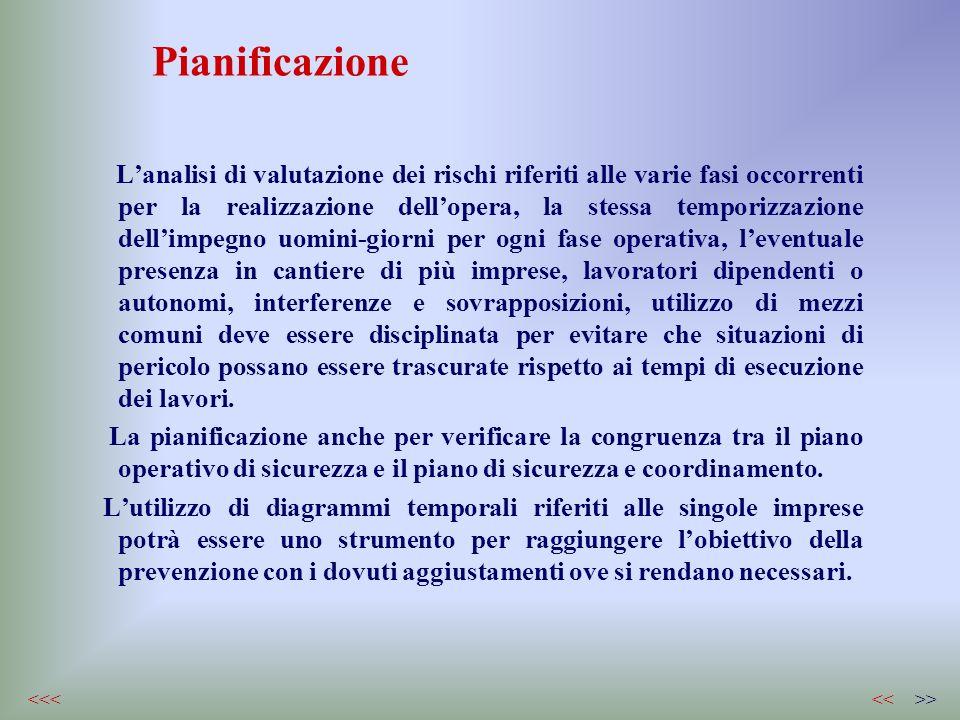 Pianificazione Lanalisi di valutazione dei rischi riferiti alle varie fasi occorrenti per la realizzazione dellopera, la stessa temporizzazione dellim