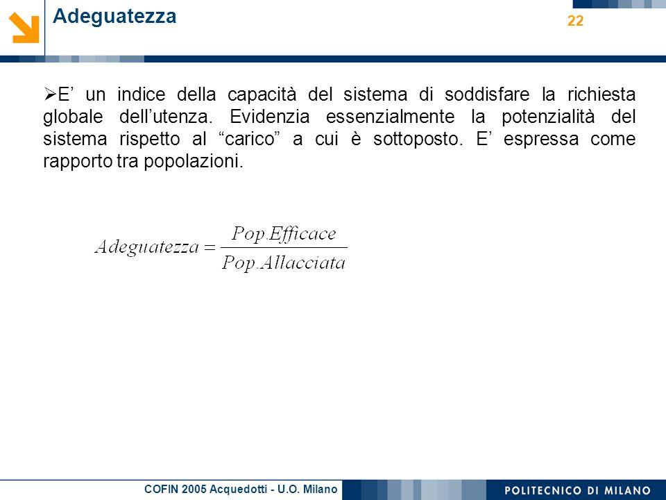 COFIN 2005 Acquedotti - U.O. Milano 23 Schema logico SSD