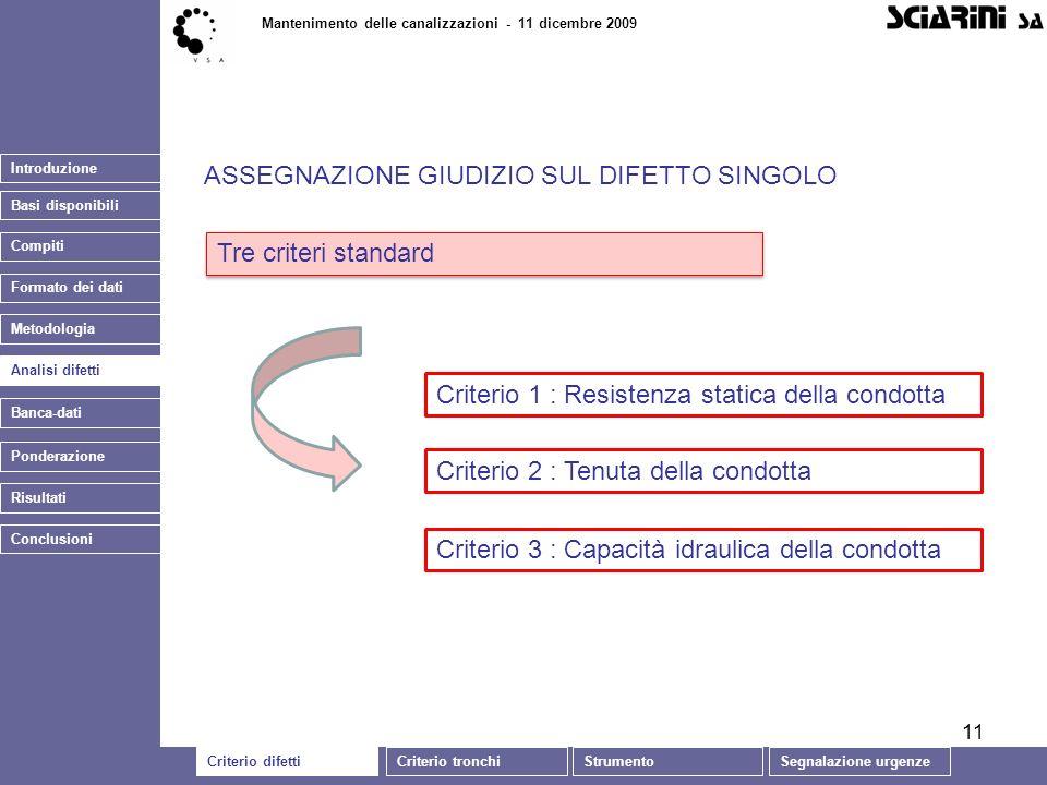 11 Introduzione Basi disponibili StrumentoCriterio tronchi Mantenimento delle canalizzazioni - 11 dicembre 2009 Analisi difetti Banca-dati ASSEGNAZION
