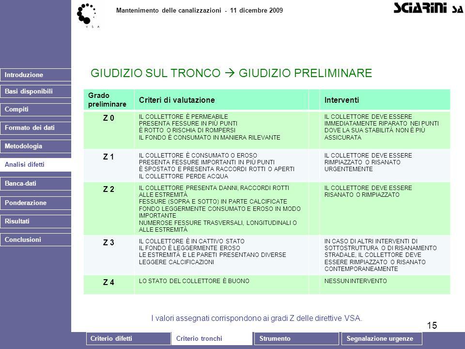 15 Introduzione Basi disponibili Mantenimento delle canalizzazioni - 11 dicembre 2009 Analisi difetti Banca-dati GIUDIZIO SUL TRONCO GIUDIZIO PRELIMIN