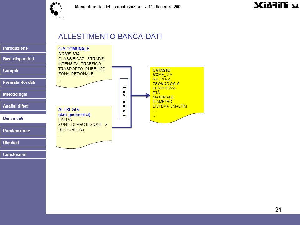 21 Introduzione Basi disponibili Mantenimento delle canalizzazioni - 11 dicembre 2009 Analisi difetti Banca-dati Ponderazione Conclusioni Risultati Compiti Formato dei dati Metodologia 21 CATASTO NOME_VIA NO_POZZ.
