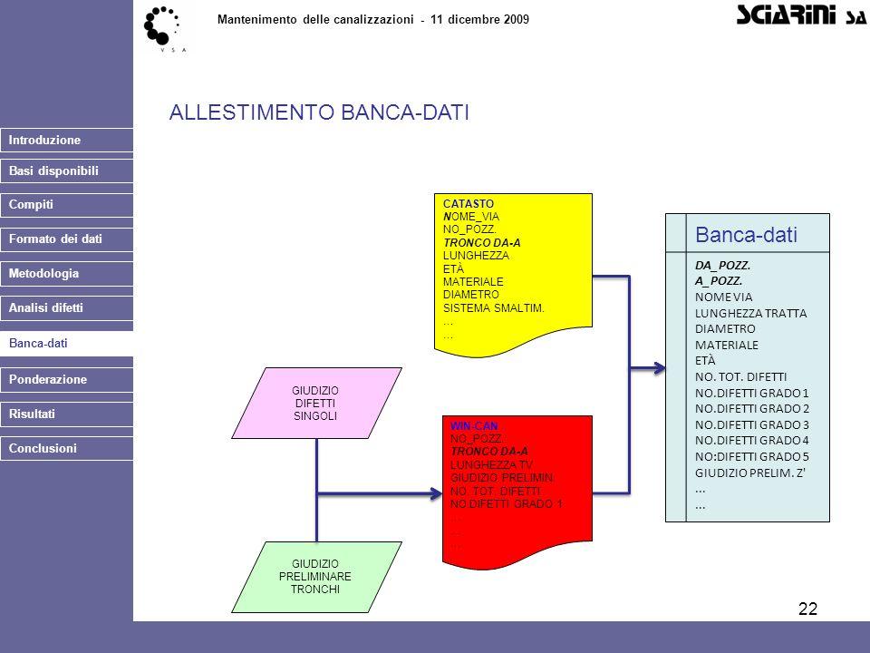 22 Introduzione Basi disponibili Mantenimento delle canalizzazioni - 11 dicembre 2009 Analisi difetti Banca-dati Ponderazione Conclusioni Risultati DA