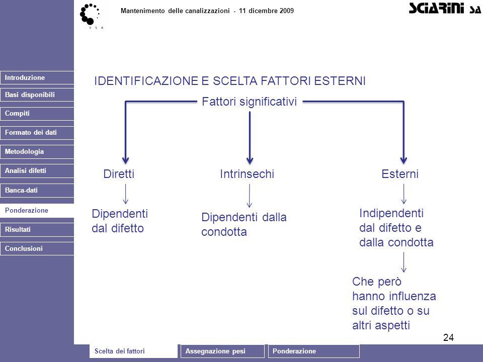 24 Introduzione Basi disponibili Scelta dei fattoriAssegnazione pesi Mantenimento delle canalizzazioni - 11 dicembre 2009 Analisi difetti Banca-dati I