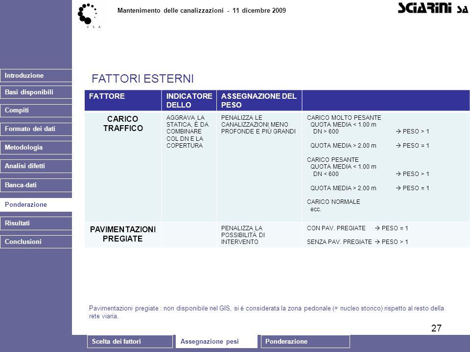27 Introduzione Basi disponibili Scelta dei fattoriAssegnazione pesi Mantenimento delle canalizzazioni - 11 dicembre 2009 Analisi difetti Banca-dati P