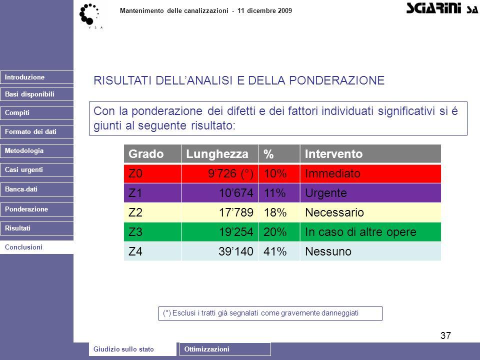 37 Introduzione Basi disponibili Giudizio sullo statoOttimizzazioni Mantenimento delle canalizzazioni - 11 dicembre 2009 RISULTATI DELLANALISI E DELLA