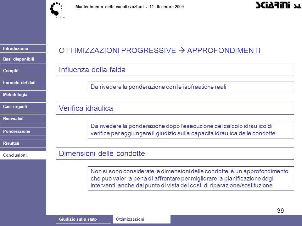 39 Introduzione Basi disponibili Giudizio sullo statoOttimizzazioni Mantenimento delle canalizzazioni - 11 dicembre 2009 OTTIMIZZAZIONI PROGRESSIVE AP