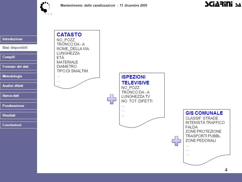 4 Introduzione Basi disponibili Mantenimento delle canalizzazioni - 11 dicembre 2009 Compiti Banca-dati Ponderazione Conclusioni Risultati CATASTO NO_POZZ.
