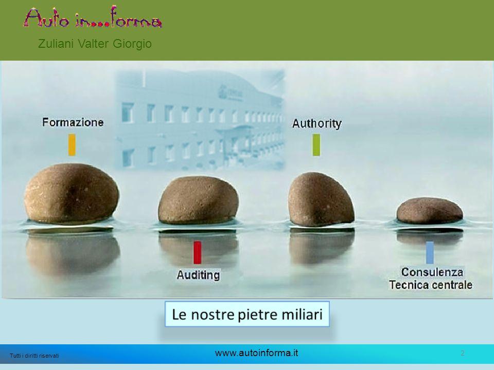 2 Tutti i diritti riservati www.autoinforma.it Zuliani Valter Giorgio