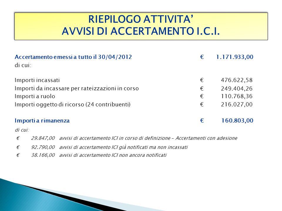 RIEPILOGO ATTIVITA AVVISI DI ACCERTAMENTO I.C.I. RIEPILOGO ATTIVITA AVVISI DI ACCERTAMENTO I.C.I.