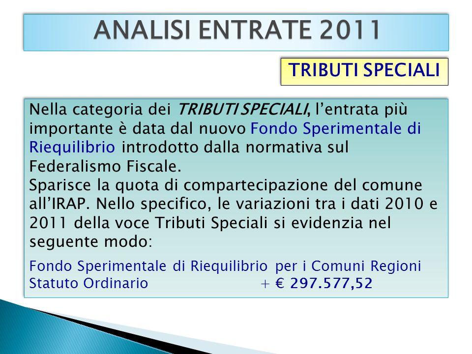 ANALISI ENTRATE 2011 Nella categoria dei TRIBUTI SPECIALI, lentrata più importante è data dal nuovo Fondo Sperimentale di Riequilibrio introdotto dalla normativa sul Federalismo Fiscale.