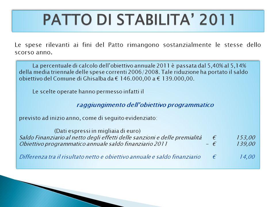 PATTO DI STABILITA 2011 Le spese rilevanti ai fini del Patto rimangono sostanzialmente le stesse dello scorso anno.