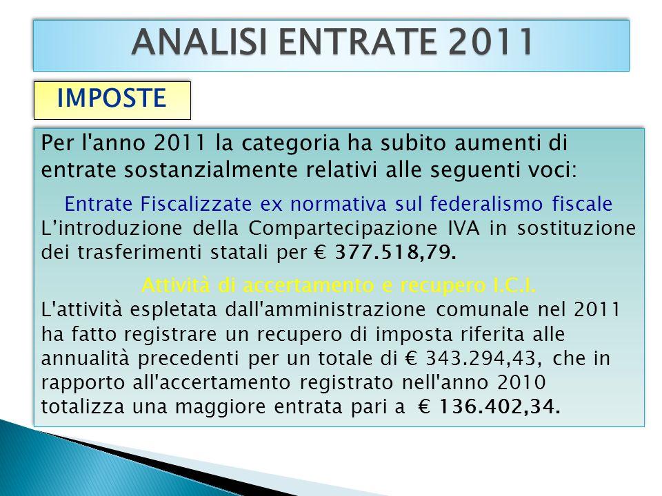 RIEPILOGO ATTIVITA DI ACCERTAMENTO I.C.I.