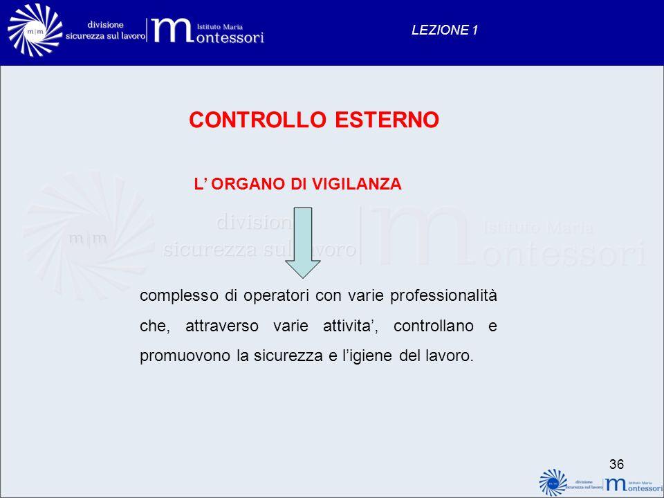 36 LEZIONE 1 CONTROLLO ESTERNO L ORGANO DI VIGILANZA complesso di operatori con varie professionalità che, attraverso varie attivita, controllano e pr