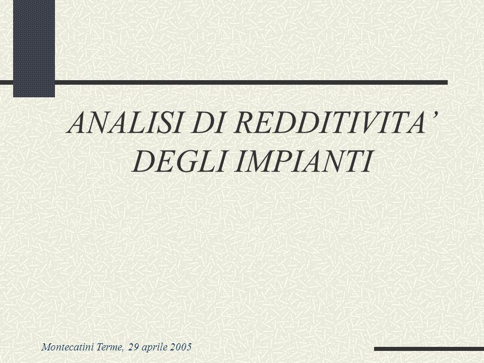 Montecatini Terme, 29 aprile 2005 ANALISI DI REDDITIVITA DEGLI IMPIANTI