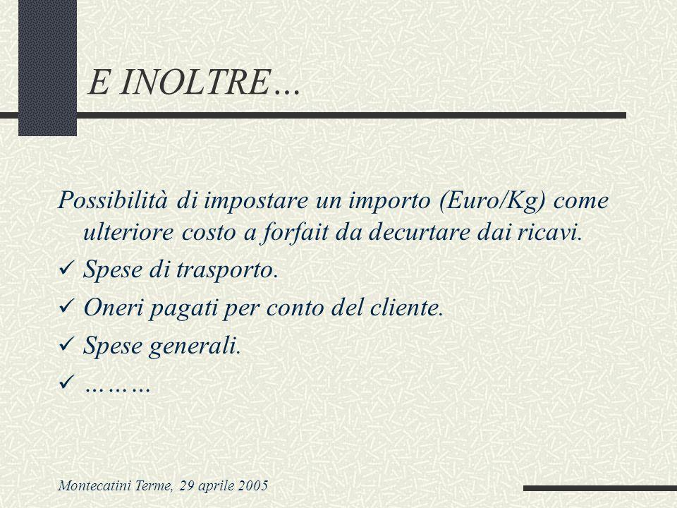 Montecatini Terme, 29 aprile 2005 E INOLTRE… Possibilità di impostare un importo (Euro/Kg) come ulteriore costo a forfait da decurtare dai ricavi. Spe