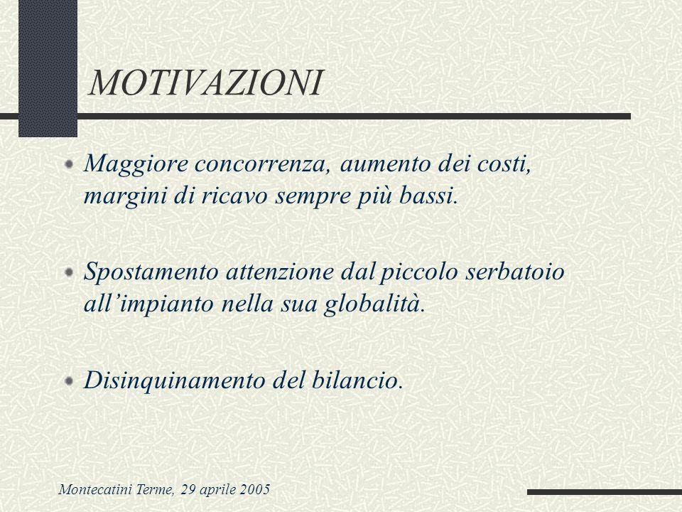 Montecatini Terme, 29 aprile 2005 MOTIVAZIONI Maggiore concorrenza, aumento dei costi, margini di ricavo sempre più bassi. Spostamento attenzione dal