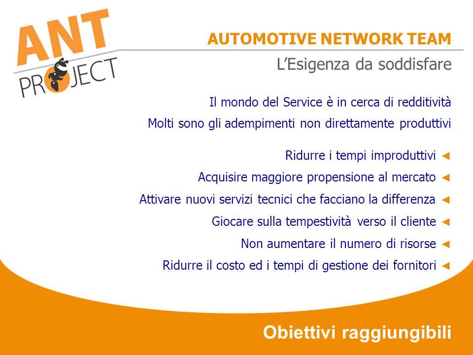 AUTOMOTIVE NETWORK TEAM Il mondo del Service è in cerca di redditività Molti sono gli adempimenti non direttamente produttivi..