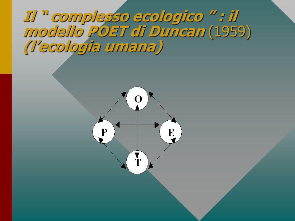 Il complesso ecologico : il modello POET di Duncan (1959) (lecologia umana)