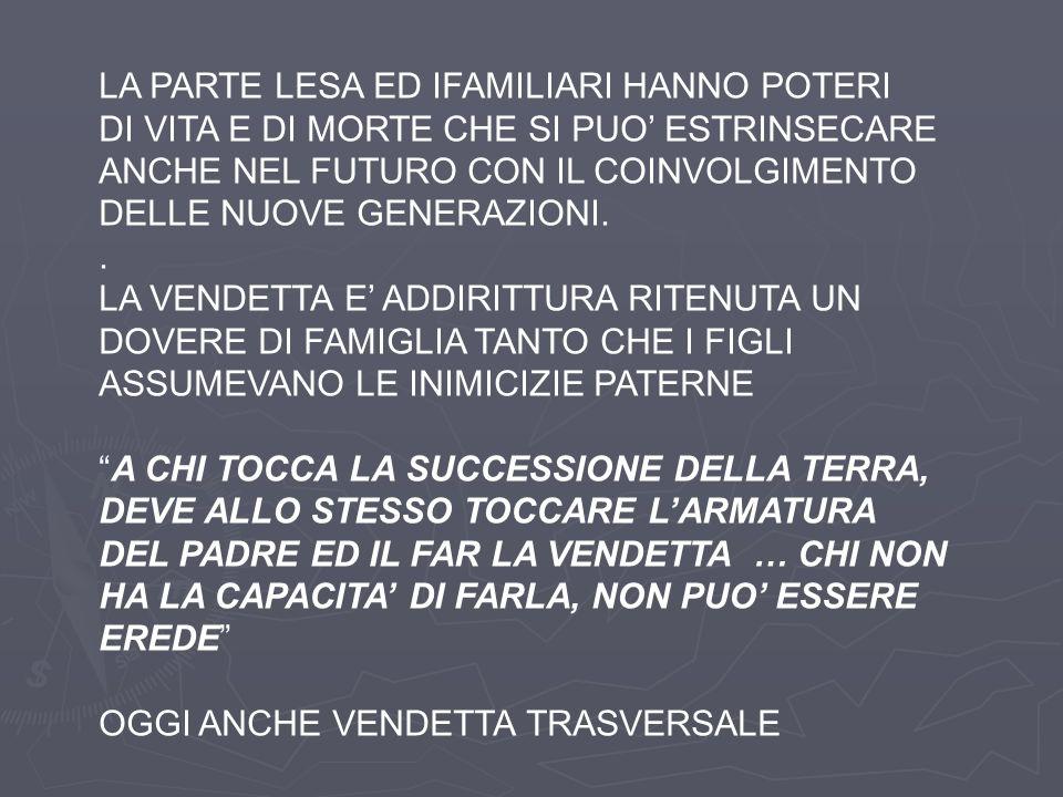 LA PARTE LESA ED IFAMILIARI HANNO POTERI DI VITA E DI MORTE CHE SI PUO ESTRINSECARE ANCHE NEL FUTURO CON IL COINVOLGIMENTO DELLE NUOVE GENERAZIONI.. L