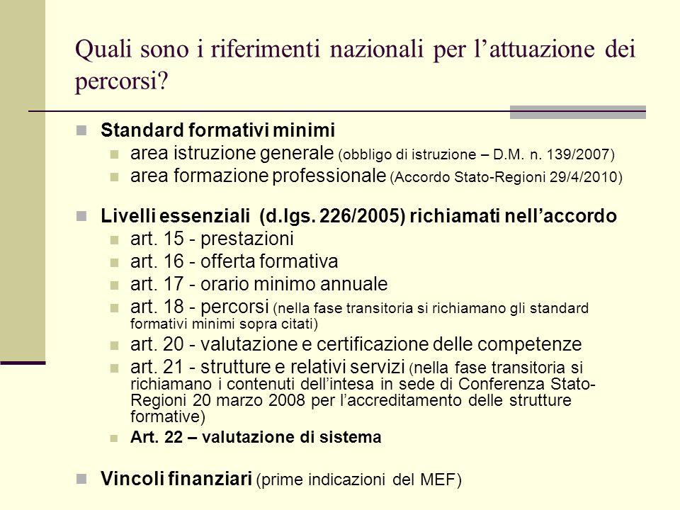 Quali sono i riferimenti nazionali per lattuazione dei percorsi.