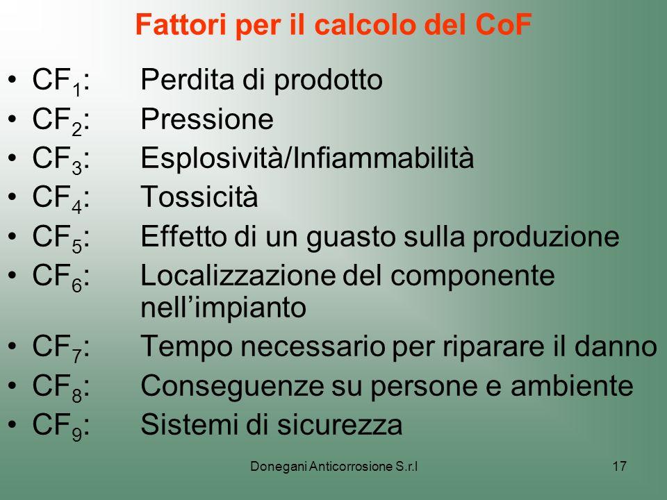 Donegani Anticorrosione S.r.l17 Fattori per il calcolo del CoF CF 1 :Perdita di prodotto CF 2 :Pressione CF 3 :Esplosività/Infiammabilità CF 4 :Tossic