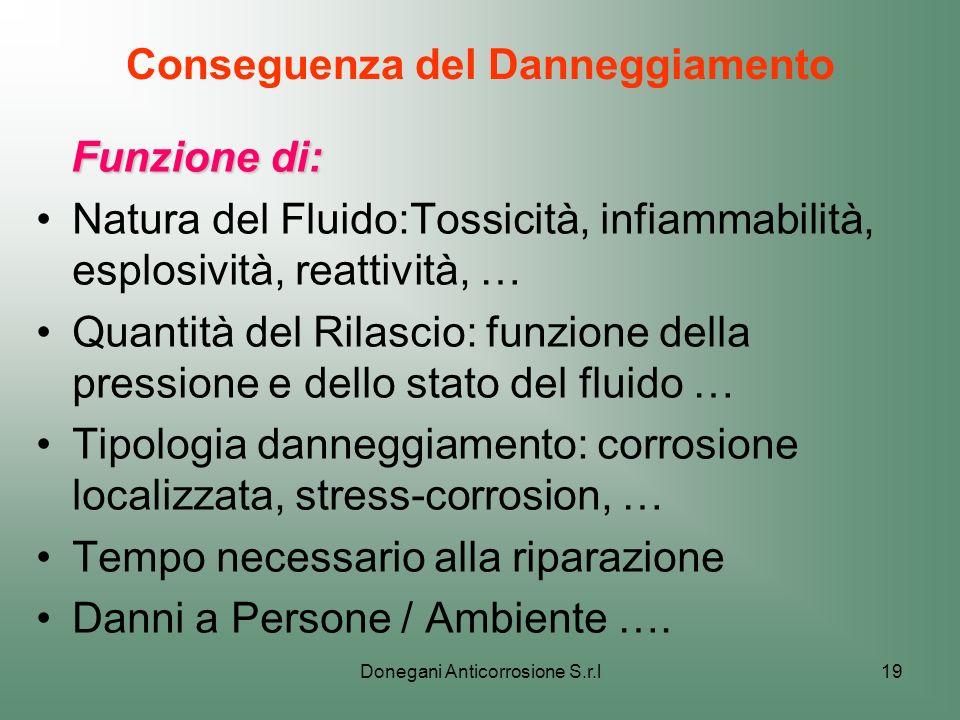 Donegani Anticorrosione S.r.l19 Conseguenza del Danneggiamento Funzione di: Funzione di: Natura del Fluido:Tossicità, infiammabilità, esplosività, rea