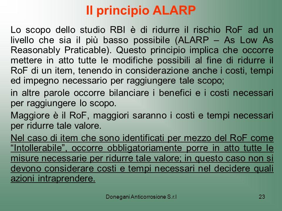 Donegani Anticorrosione S.r.l23 Il principio ALARP Lo scopo dello studio RBI è di ridurre il rischio RoF ad un livello che sia il più basso possibile