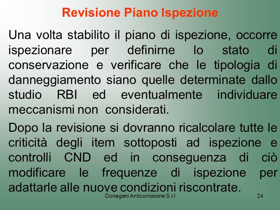 Donegani Anticorrosione S.r.l24 Revisione Piano Ispezione Una volta stabilito il piano di ispezione, occorre ispezionare per definirne lo stato di con