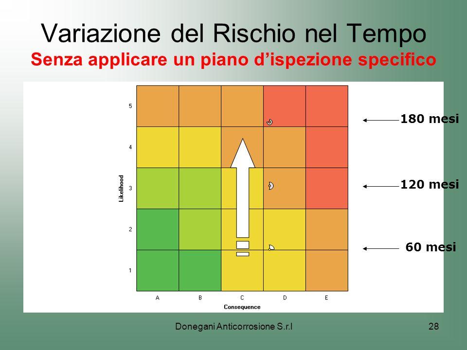 Donegani Anticorrosione S.r.l28 Variazione del Rischio nel Tempo Senza applicare un piano dispezione specifico 60 mesi 120 mesi 180 mesi