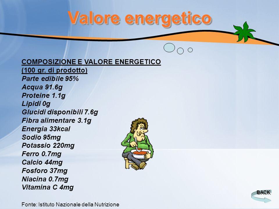 Valore energetico BACK COMPOSIZIONE E VALORE ENERGETICO (100 gr. di prodotto) Parte edibile 95% Acqua 91.6g Proteine 1.1g Lipidi 0g Glucidi disponibil