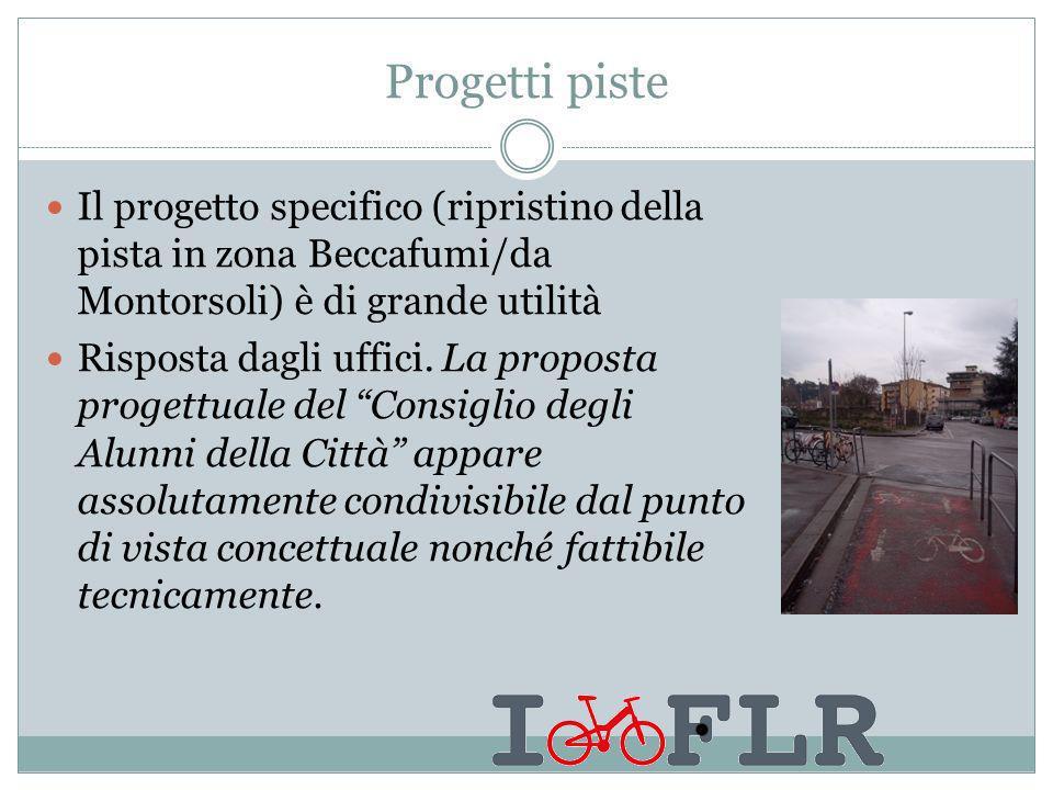 Progetti piste Il progetto specifico (ripristino della pista in zona Beccafumi/da Montorsoli) è di grande utilità Risposta dagli uffici.