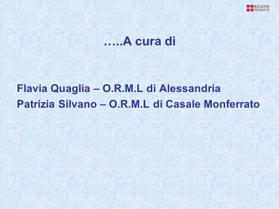 …..A cura di Flavia Quaglia – O.R.M.L di Alessandria Patrizia Silvano – O.R.M.L di Casale Monferrato