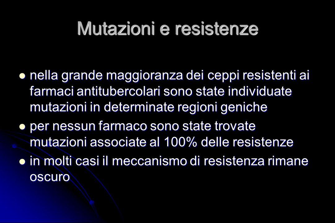 Mutazioni e resistenze nella grande maggioranza dei ceppi resistenti ai farmaci antitubercolari sono state individuate mutazioni in determinate region