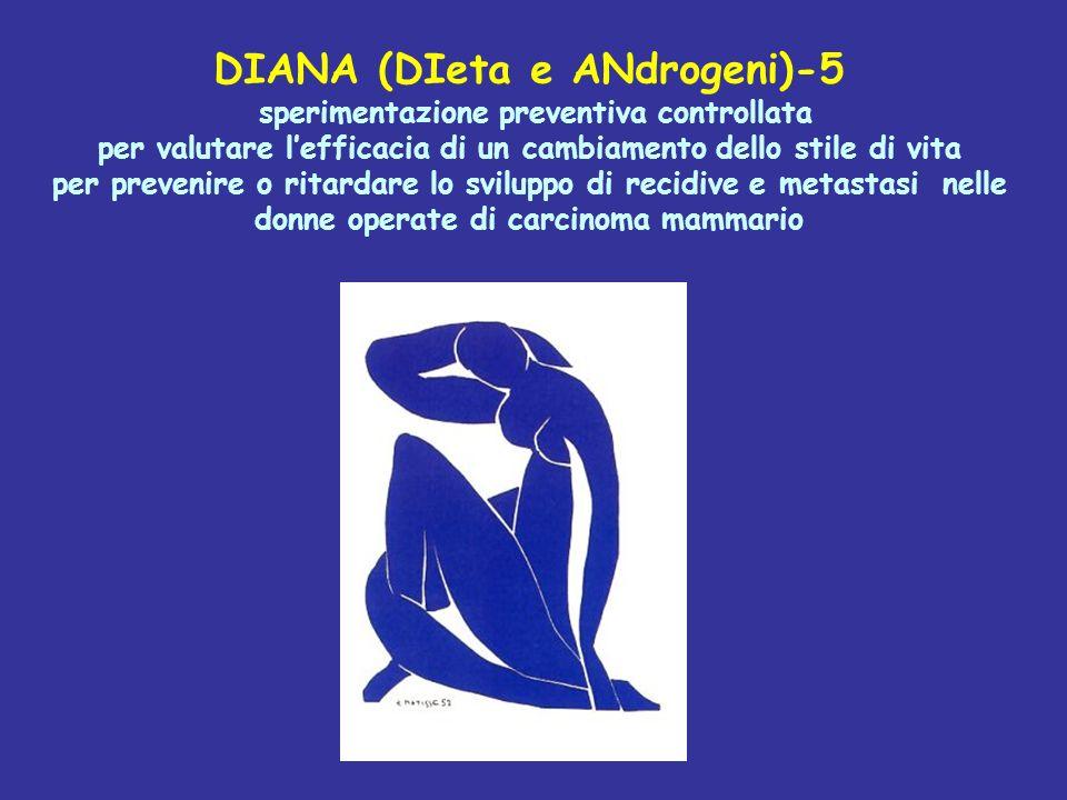 DIANA (DIeta e ANdrogeni)-5 sperimentazione preventiva controllata per valutare lefficacia di un cambiamento dello stile di vita per prevenire o ritar