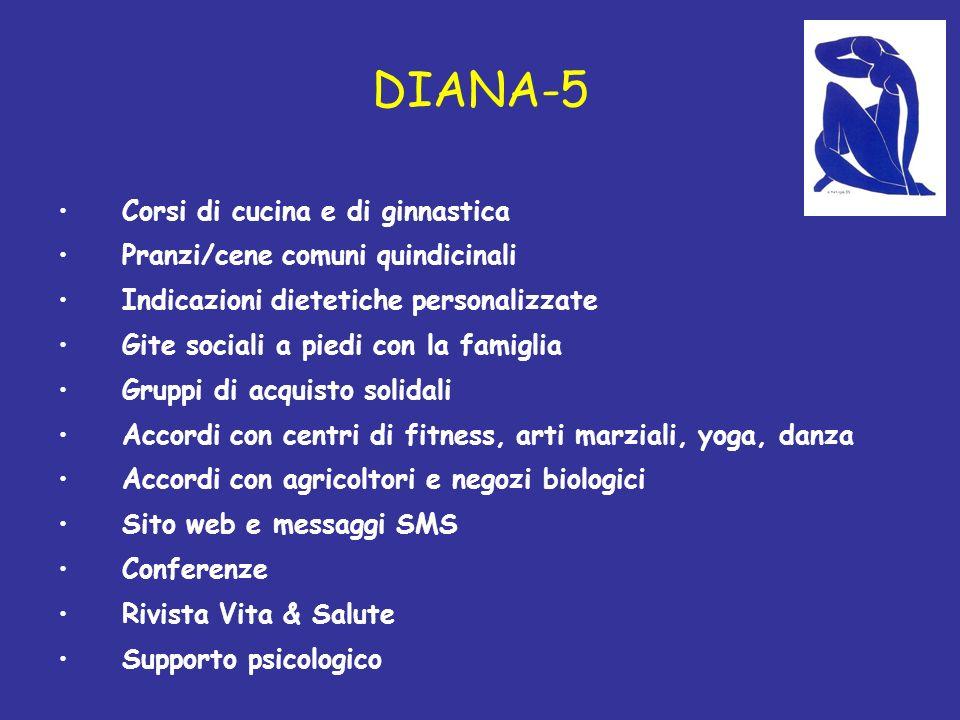 DIANA-5 Corsi di cucina e di ginnastica Pranzi/cene comuni quindicinali Indicazioni dietetiche personalizzate Gite sociali a piedi con la famiglia Gru