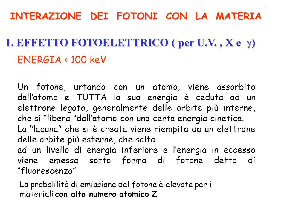 1. EFFETTO FOTOELETTRICO ( per U.V., X e ) INTERAZIONE DEI FOTONI CON LA MATERIA Un fotone, urtando con un atomo, viene assorbito dallatomo e TUTTA la
