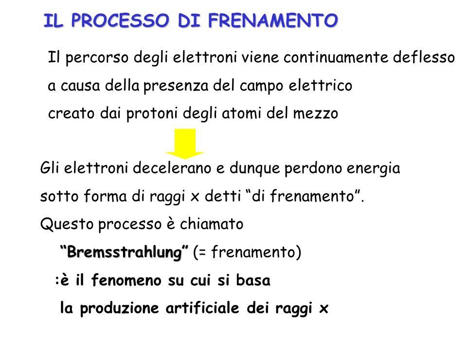 IL PROCESSO DI FRENAMENTO Il percorso degli elettroni viene continuamente deflesso a causa della presenza del campo elettrico creato dai protoni degli