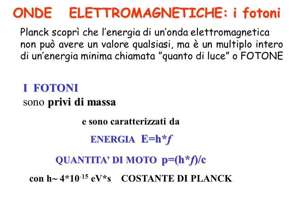 ONDE ELETTROMAGNETICHE: i fotoni I FOTONI I FOTONI privi di massa sono privi di massa e sono caratterizzati da ENERGIA E=h*f ENERGIA E=h*f QUANTITA DI