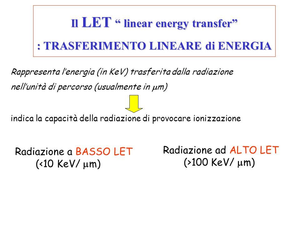 Rappresenta lenergia (in KeV) trasferita dalla radiazione nellunità di percorso (usualmente in m) indica la capacità della radiazione di provocare ion